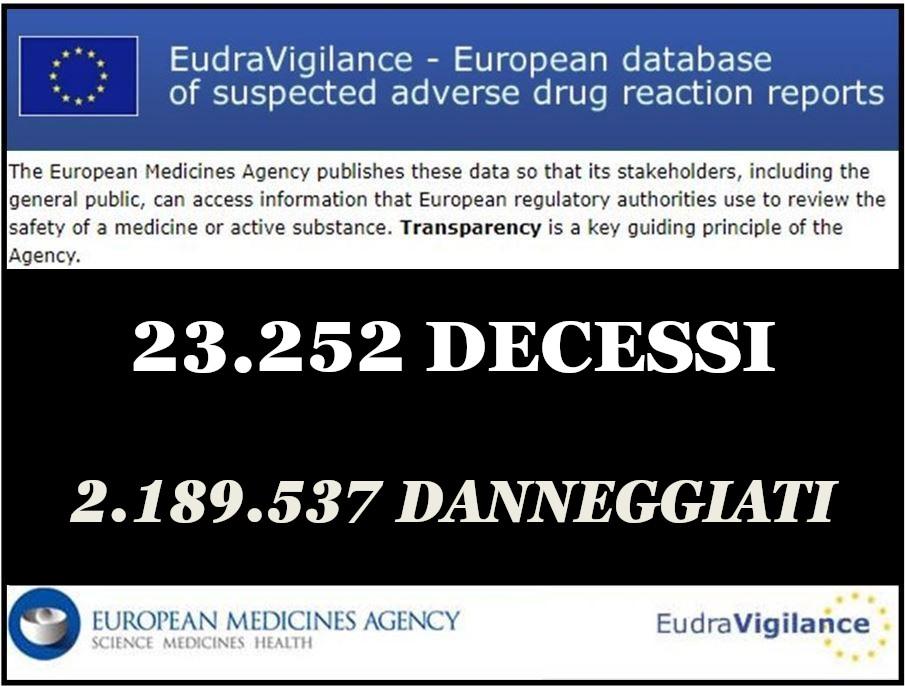 VACCINI ANTI-COVID IN EUROPA: PIU' DI 23MILA MORTI E 1 MILIONE DI REAZIONI GRAVI… Nel Silenzio dei Governi UE!